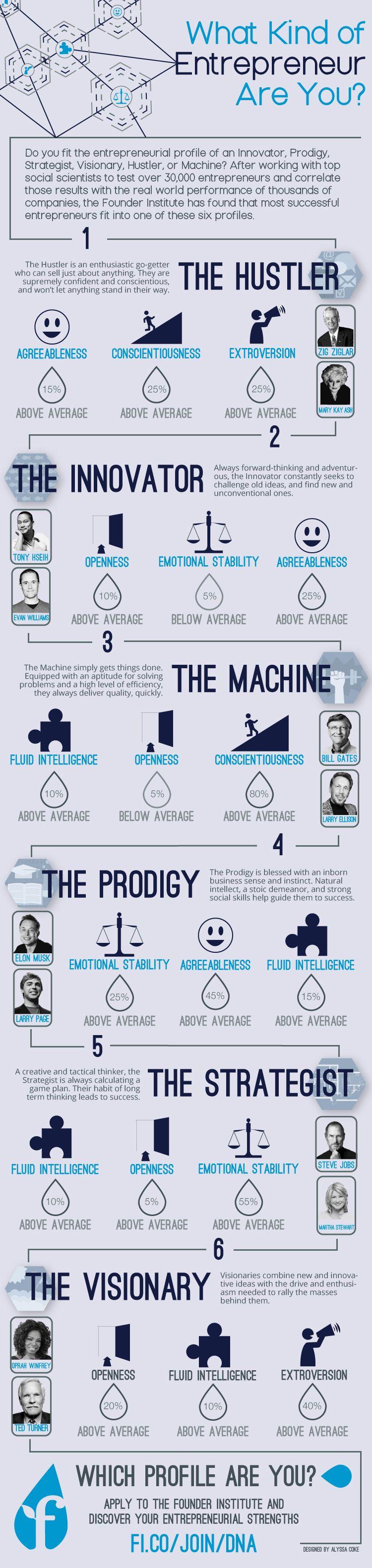 entrepreneur-infographic
